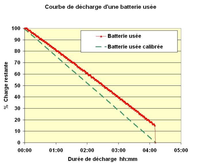 Batterie-calibartion-fr