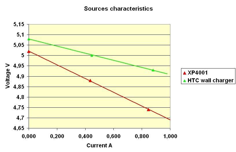 Source-characteristics1